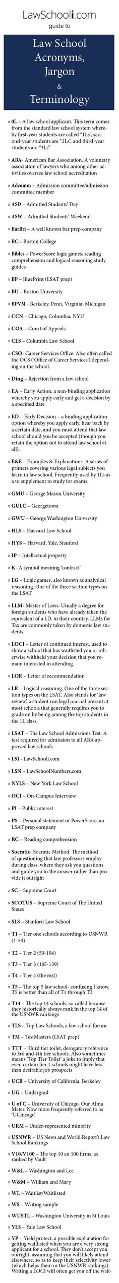 LawSchooli.com Guide to Law School Acronyms, Jargon  Terminology