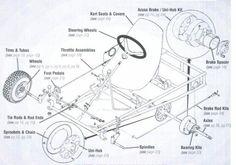 19 best project e cart images cart karting covered wagon Blue 4 Seater Go Kart go kart frame