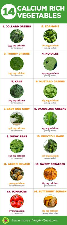 14 Calcium Rich Veggies