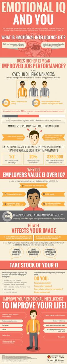 Emotional Intelligence as a Project Management and Life Skill // Infographic // Four Pillars // EI // Make Connections // Life Lessons // Leadership // Management // Success // Employee Retention // Business Intelligence, What Is Emotional Intelligence, Leadership Development, Leadership Skill, Personal Development, Maryland, Human Resources, Social Work, Information Technology