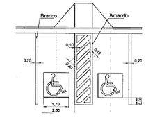 Resultado de imagem para medidas para acessibilidade  de deficientes