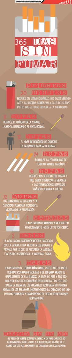 365 días sin fumar (INFOGRAFÍA)   Revolución Tres Punto Cero. http://www.farmaciafrancesa.com/main.asp?Familia=189&Subfamilia=498&cerca=familia&pag=1&p=211