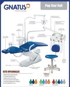 Oferta Unidad dental GNATUS + banqueta $ 28.500