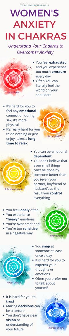 Understand Your Chakras to Overcome anxiety, boost self-love and understand your worth. Chakra, Chakra Balancing, Root, Sacral, Solar Plexus, Heart, Throat, Third Eye, Crown, Chakra meaning, Chakra affirmation, Chakra Mantra, Chakra Energy, Energy, Chakra articles, Chakra Healing, Chakra Cleanse, Chakra Illustration, Chakra Base, Chakra Images, Chakra Signification, Anxiety, Anxiety Relief, Anxiety Help, Anxiety Social, Anxiety Overcoming, Anxiety Attack. Self-love | Women self…
