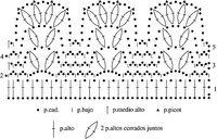 Crochetpedia: Crochet Border Patterns