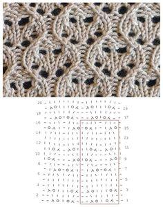 Lace Knitting Stitches, Lace Knitting Patterns, Knitting Charts, Lace Patterns, Easy Knitting, Knitting Socks, Stitch Patterns, Unicorn Knitting Pattern, Knit Crochet