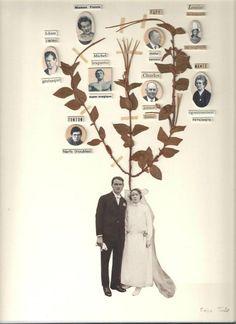 ψ Family Trees ψ diy genealogy & ancestry ideas - family tree inspiration Family History, History Books, All In The Family, Family Genealogy, Photo Projects, History Projects, Photo Displays, Illustrations, Ancestry