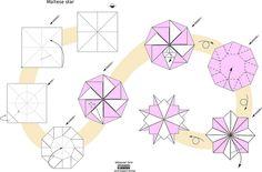 Maltese star diagram | Flickr – Compartilhamento de fotos!