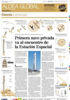 Diseño Jessenia Araya. Periodico La Nacion, Costa Rica
