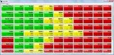 "HEAT MAP IPOT  Fitur Terbaru IPOT nihh...namanya ""HeatMap""  cara mudah melihat sektor dan saham apa yang sedang naik atau turun"