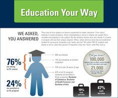 http://www.tru.ca/__shared/assets/infographic-thumbnail-26512.jpg