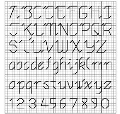 Cross Stitch Alphabets & Numeric Pattern | Scribd - Picmia