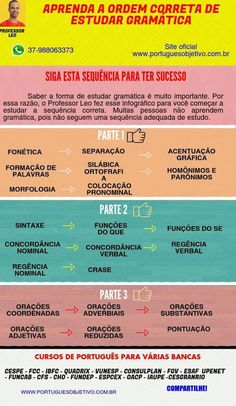 Build Your Brazilian Portuguese Vocabulary Portuguese Grammar, Learn To Speak Portuguese, Learn Brazilian Portuguese, Portuguese Lessons, Portuguese Language, Common Quotes, Learn A New Language, Studyblr, Study Notes