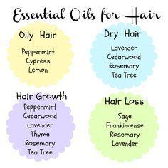 Essential oils for hair