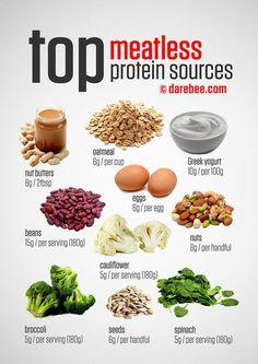 Top sin carne / fuentes de proteínas vegetarianas