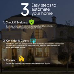Don't get confused and check 3 easy steps to start with automating your home. #homeautomation