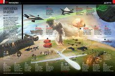 A inteligência da guerra