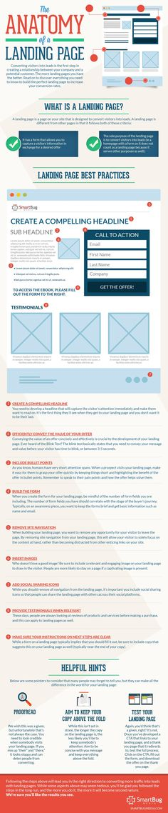 The Anatomy of a Landing Page [INFOGRAPHIC]