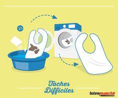 Notre #astuce pour nettoyer efficacement un #bavoir tâché : 1) Mettez-le à tremper dans une bassine d'eau et de lessive, 2) Ajoutez 1 cuillère à café de levure chimique et laissez tremper 1 heure, 3) Relancez un lavage en machine : le bavoir ressortira étincelant !