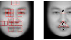 The effort aimed at identifying criminals from their mugshots raises serious ethical issues about how we should use artificial intelligence.