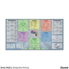 Brain Wall Posters
