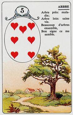 Bildresultat för lenormand the house Oracle Cards, Destiny, Zodiac, Meditation, Playing Cards, Spirituality, Messages, Decision, House