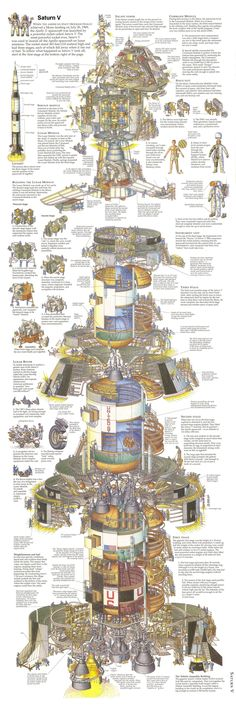 An extremely detailed infographic on the Saturn 5