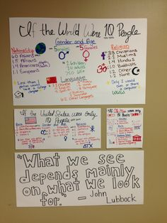 Diversity boards I made for my floor. Resident Assistant. Reslife. Bulletin Board. Ole Miss.