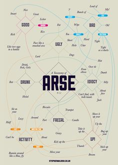 """1   Infographic: A Taxonomy Of """"Arse,"""" In All Its Linguistic Splendor   Co.Design: business + innovation + design"""