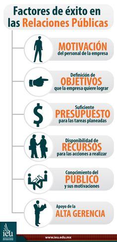 Factores de éxito en las #RelacionesPúblicas #Infografía