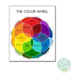 green apple on color wheel Colour Wheel Combinations, Color Combos, Colour Schemes, Color Wheel Fashion, Color Wheel Art, Hair Color Wheel, Color Wheel Projects, Art Projects, Color Mixing Chart