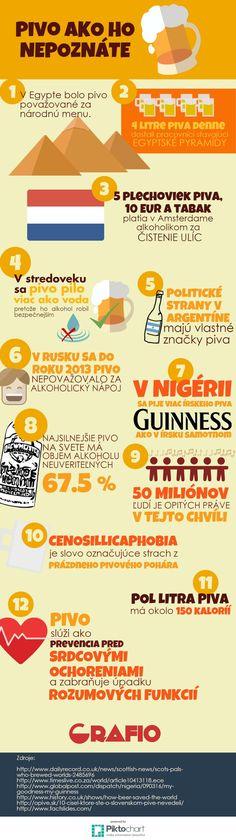 12 faktov o pive infografika
