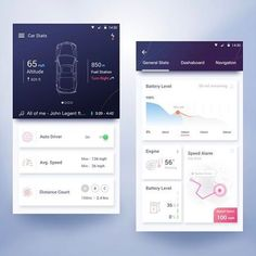 "195 Likes, 4 Comments - UI Inspirations (@ui.inspirations) on Instagram: ""Electric car App UI design inspiration."""