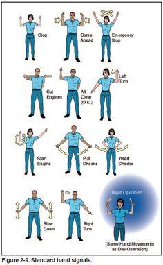 Plane signals