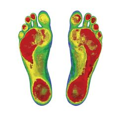 Gaitscan anaylsis - how do your feet hit the ground?