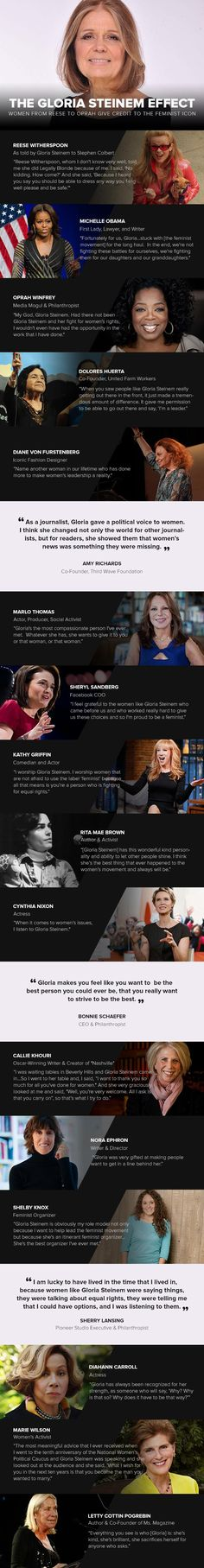19 powerful women explain the 'Gloria Steinem effect' and how it has shaped their lives - AOL.com