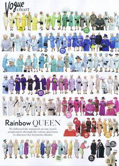 Rainha Elizabeth II e sua palheta de cores