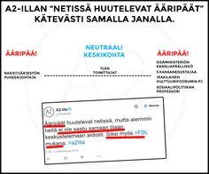 Jälkipyykki: 5 virhettä A2-illassa | Veikka Lahtinen