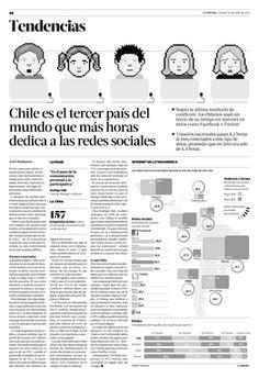 Chile es el tercer país del mundo que más horas dedica a las redes sociales | La Tercera Thematic Units, Aqa, Our Life, Science And Technology, Chile, Spanish, The Unit, Social Media, Words