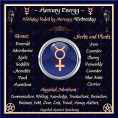 Magick Spells: #Correspondences ~ WEDNESDAY ~ Mercury Energy ~ Magickal Moonie's Sanctuary.