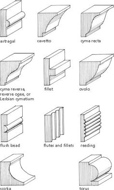 Moulding types. Sounds boring but this will come in handy, i'm sure of it.