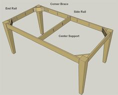 Jeremy - this site has awesome instructions for how to build tables etc!!
