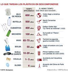 Francia prohibe los vasos y cubiertos desechables mientras el Reino Unido veta los cosméticos con microesferas