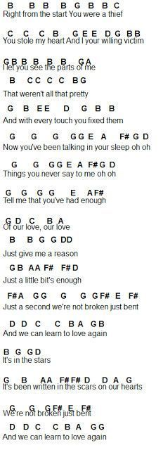 flute sheet music letter - Google Search