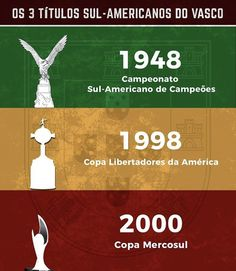 Títulos Sul-americanos do Vasco! Gigante!