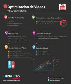 #Infografia Optimización de video y #SEO en YouTube. #TAVnews