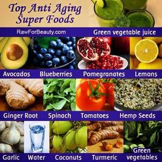 Top Anti-aging Superfoods