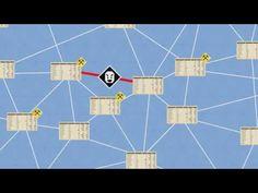 ☜❶☞ ЧТО ТАКОЕ БЛОКЧЕЙН  ( Blockchain )?
