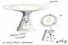 Cos'è il design? Il design è la ricerca del bello unita alla funzionalità, guardando il