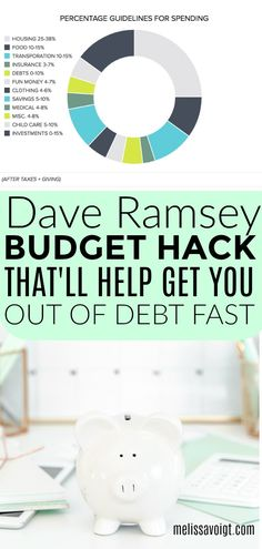 Reduce spending and pay off debt with budget guidelines. These percentages are great for saving money and reducing debt. It is a great way to create budgets for beginners! Check out how we used these guidelines to pay off debt FAST! Pay Debt, Debt Payoff, Budgeting Finances, Budgeting Tips, Planning Budget, Financial Planning, Budget Plan, Paying Off Credit Cards, Monthly Budget